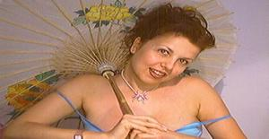 I.am.kitty 40 years old I am from Bucharest/Bucharest, Seeking Dating Friendship with Man