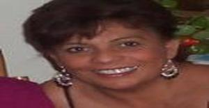 Lacabimera 63 years old I am from Boca Raton/Florida, Seeking Dating Friendship with Man
