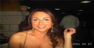 Sarahcamillo 37 years old I am from Zurich/Zurich, Seeking Dating Friendship with Man