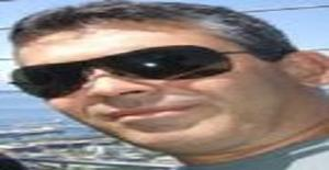 Eddiepompano 48 years old I am from Pompano Beach/Florida, Seeking Dating Friendship with Woman