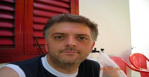 Tomcat1970it 47 years old I am from Benevento/Campania, Seeking Dating Friendship with Woman