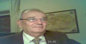 Mariancic1 79 years old I am from Pescara/Abruzzo, Seeking Dating Friendship with Woman
